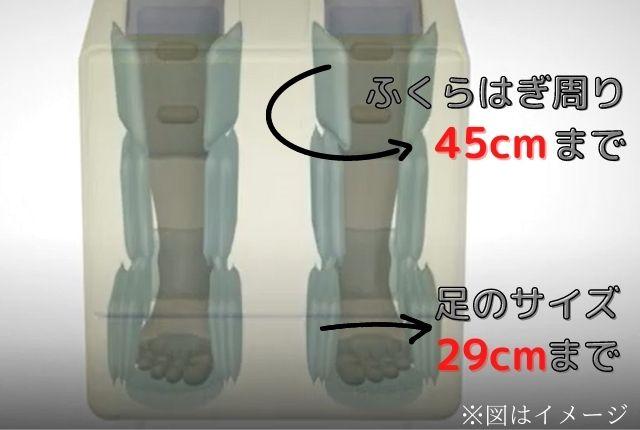 ユネスタキューブプラス使用可能サイズ「ふくらはぎ周り45cmまで」「足のサイズ29cmまで」